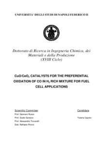 CuO/CeO2 catalysts for the preferential oxidation of CO in
